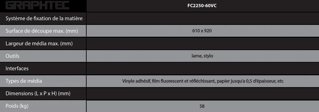 Encraje Eurosystems Graphtec FC2250-60VC caracteristiques