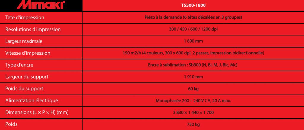 encraje mimaki ts500-1800 tablo