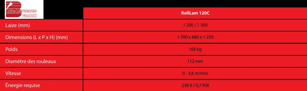 Encraje Eurosystems Biedermann Rolllam 120c caracteristiques