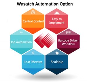 automatisation wasatch 7.4